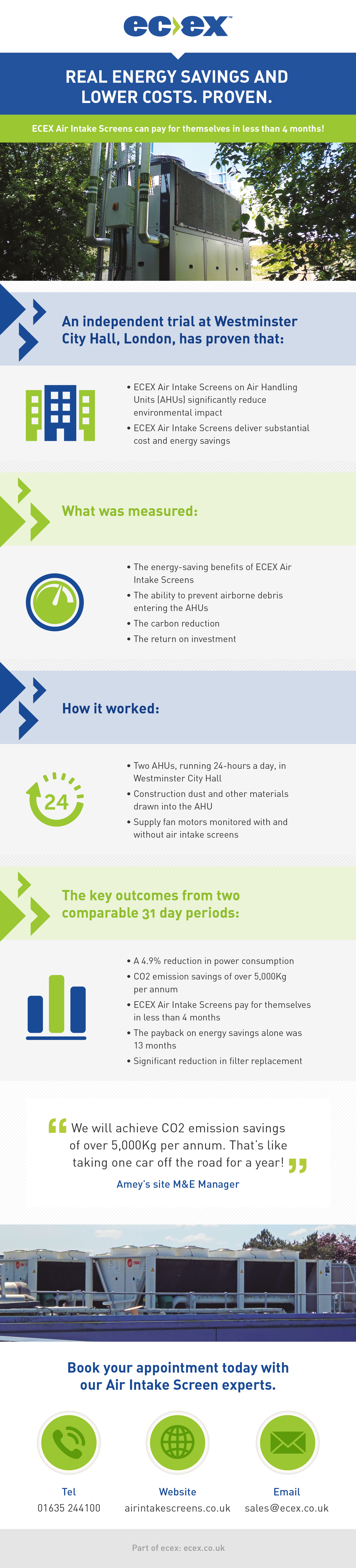 Ecex infographic_update-17-12-15